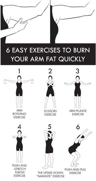 How to burn your arms fat